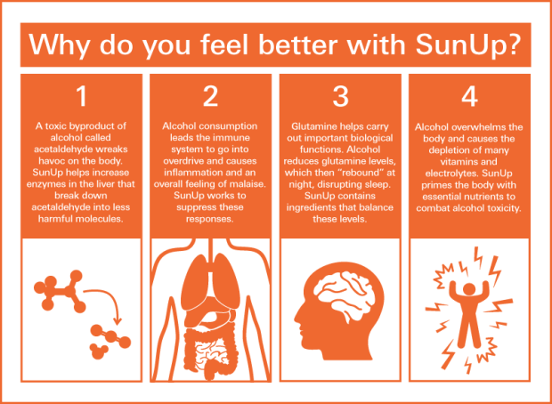 SunUp Hangover Cure